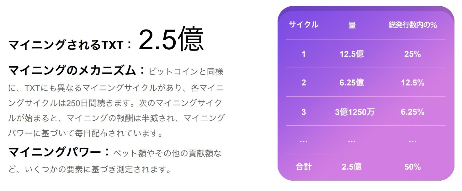 TXTマイニング内訳